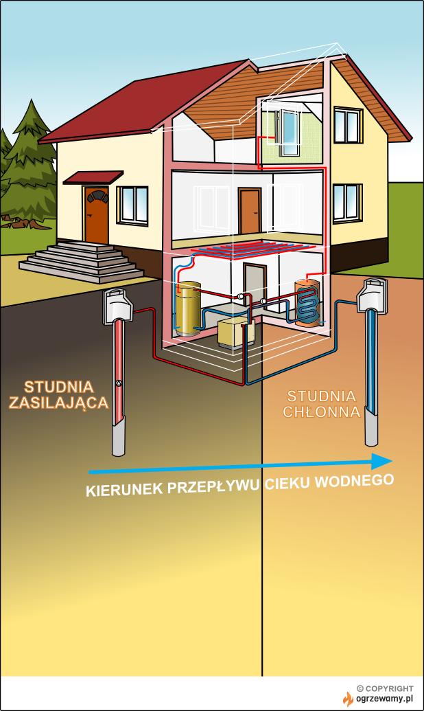 Schemat pompy ciepła woda-woda