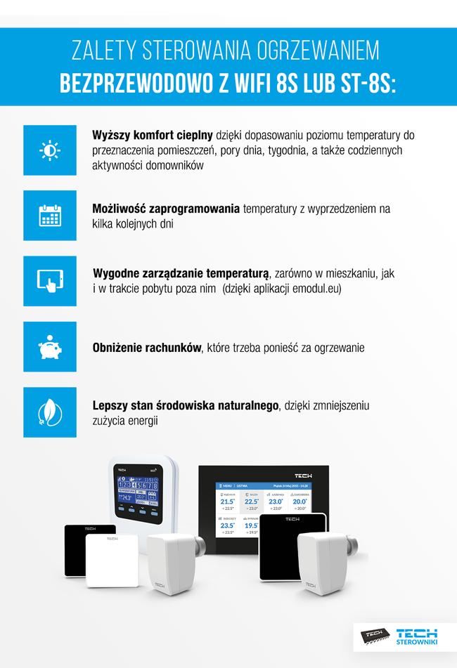 zalety-sterowania-ogrzewaniem-bezprzewodowo-z-wifi-8s